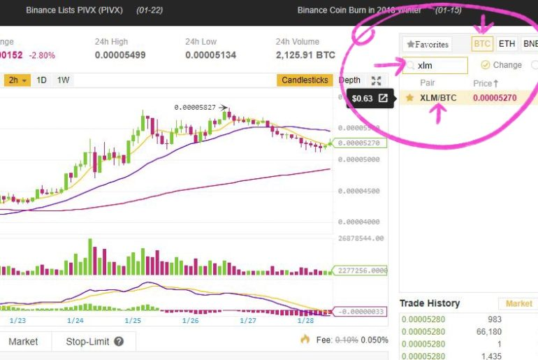 BTC to XLM Pair on Binance